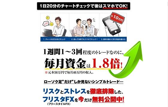 フリスタFX 根崎 優樹 株式会社チャートマスター