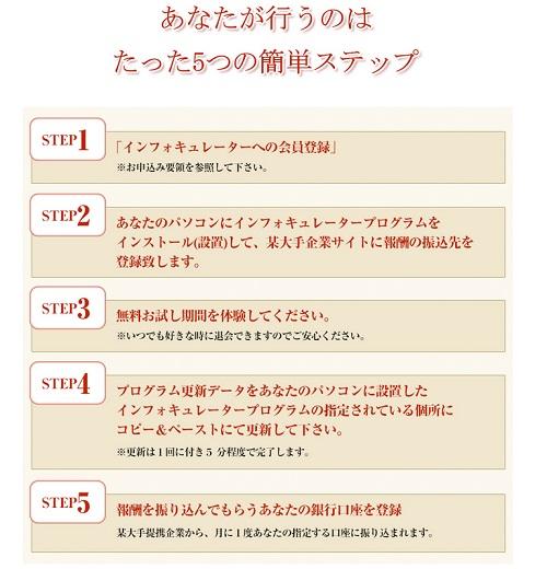 インフォキュレータープログラム 吉田里枝